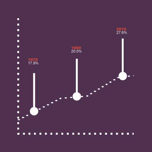 世界城市化进程图_流动人口对城市化进程